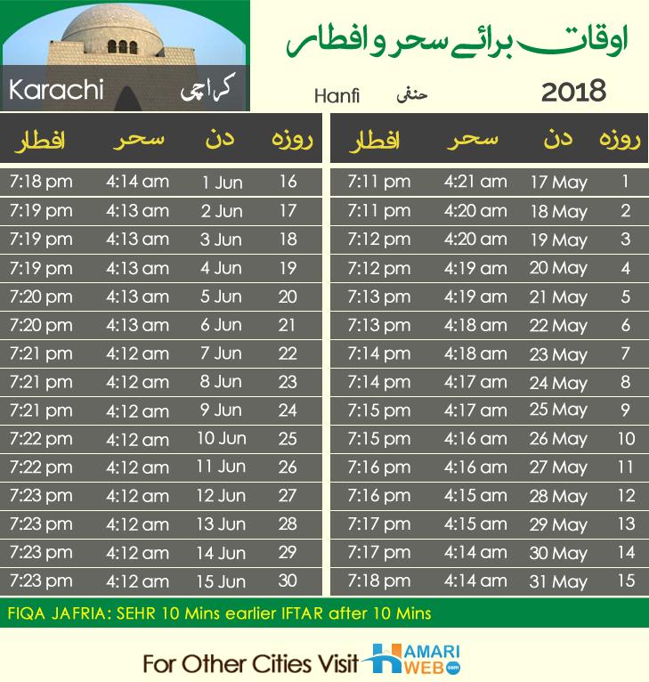 Karachi Ramadan Calendar 2018: Mark Your Calendar for Sehr and Iftar
