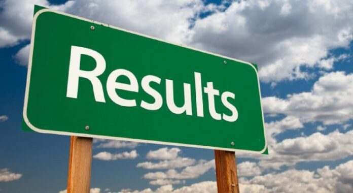 Punjab Boards inter & matric result 2021